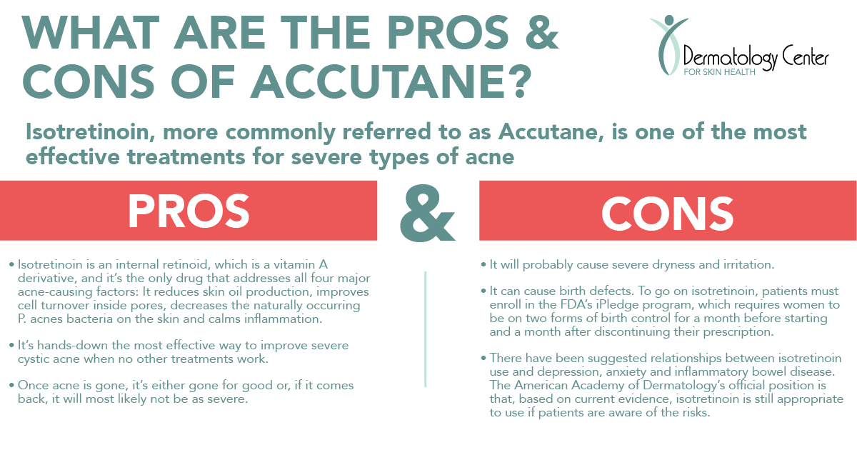 PROS AND CONS OF ACCUTANE