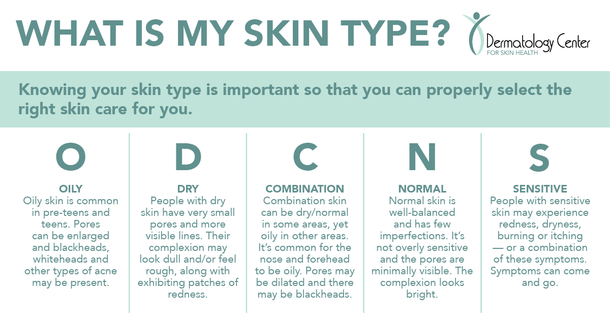 WHAT IS MY SKIN TYPE