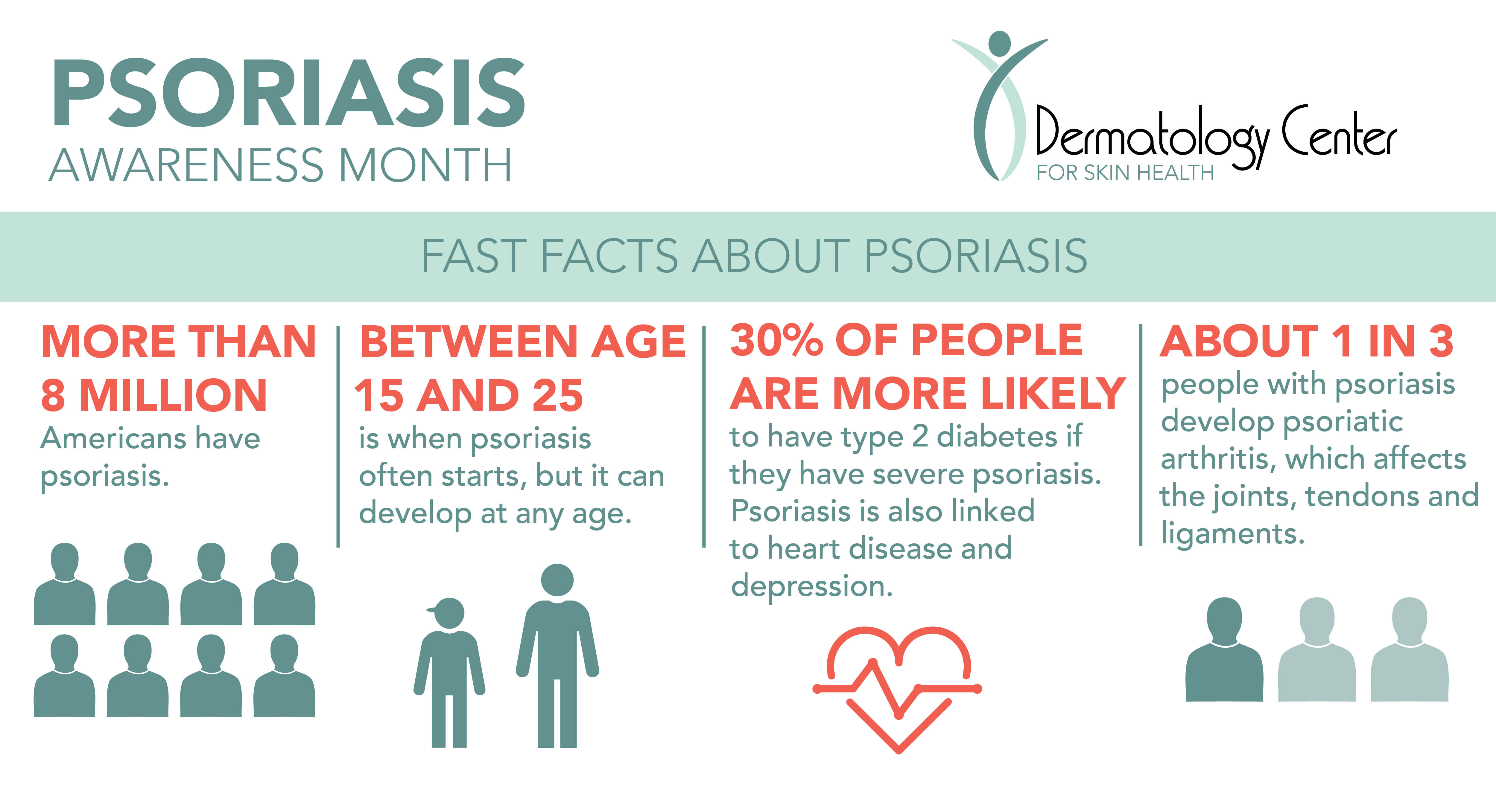Psoriasis Fast Facts